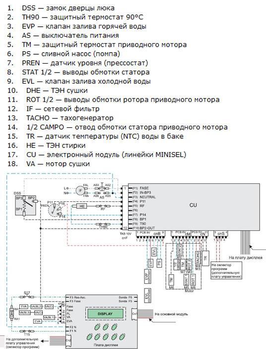 Рисунок №1 Блок-схема с