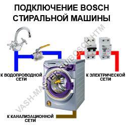 ����������� ���������� ������ Robert GmbH Bosch