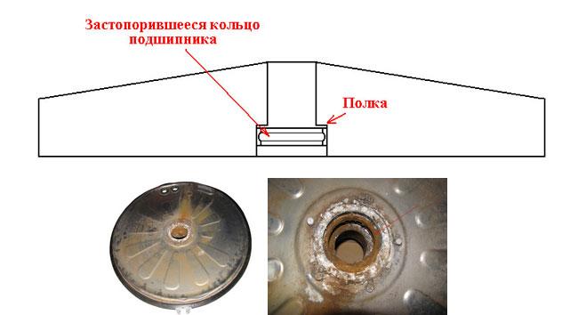 Замена подшипников стиральных машин веко своими руками 914