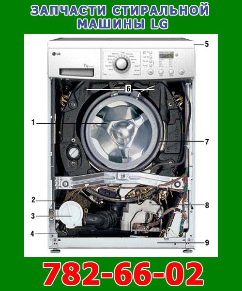 Инструкция По Эксплуатации Стиральной Машины Privileg Classic 3010 S