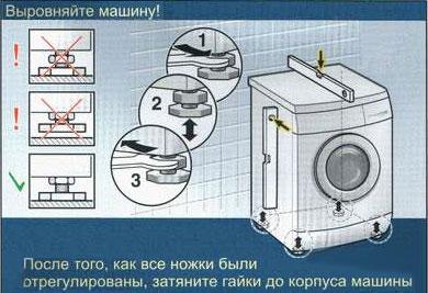 Подставки под стиральную машину своими руками