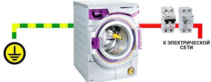 подключение машины стиральной к электричеству