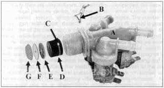 впускные клапаны системы