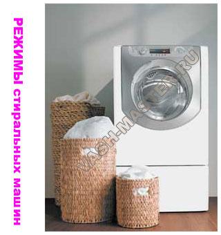режимы стиральных машин