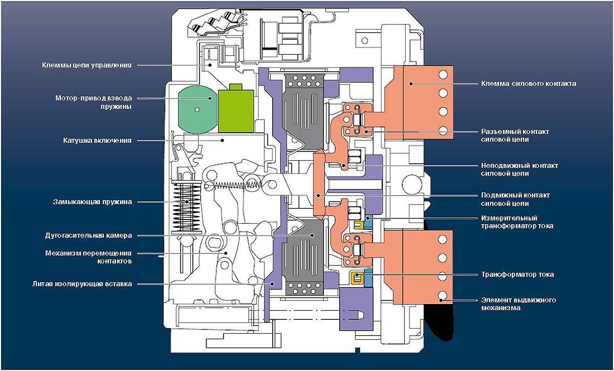 схема подключение четырех автоматических выключателей